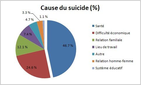prevention of suicide in adolescents essay
